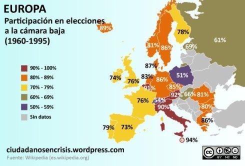 Mapa de Europa participación elecciones