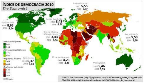 Mapa del índice democrático 2010
