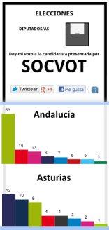 SocVot 25M