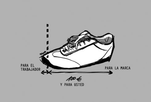 ¿Cuál es el valor de una zapatilla de marca?