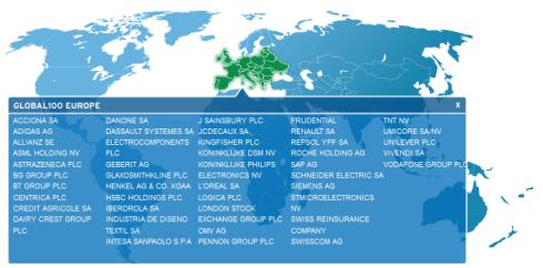 Las empresas más sostenibles de Europa.