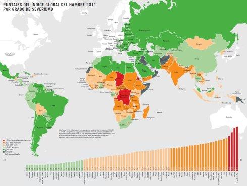 Índice Global del Hambre 2011