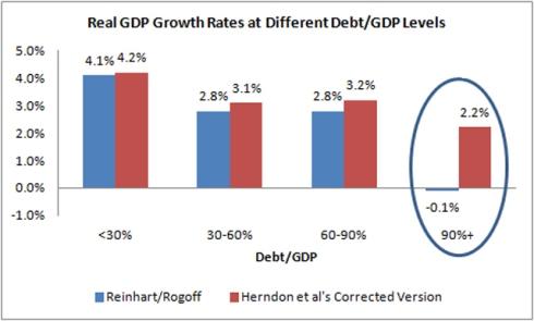 economistas chapuceros, y otros salvadores